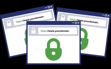 waarom een ssl-certificaat